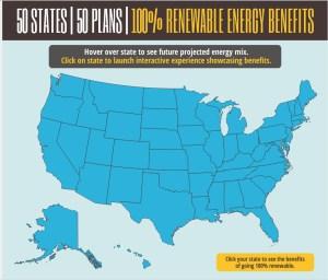 Mapa interactivo 100% renovables. Todos los derechos reservados