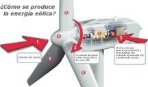 como-producir-energia-eolica